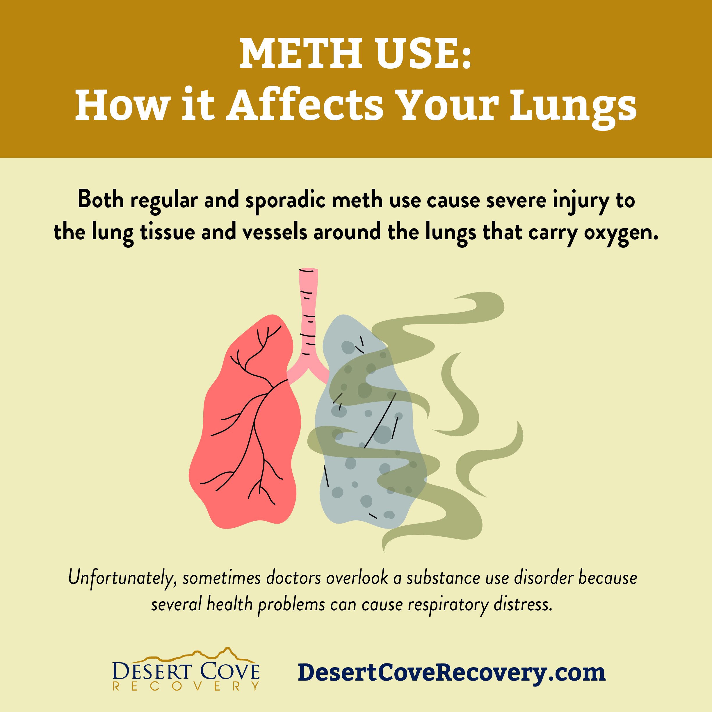 How Meth Use Affects Your LUngs